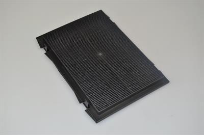 Gorenje emhætte filter